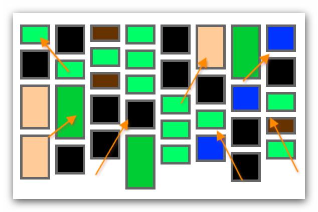 jquery.masonry瀑布流插件的4个使用步骤
